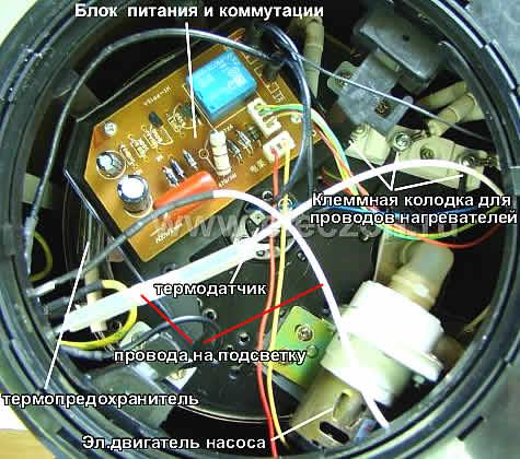 Детали электрочайника