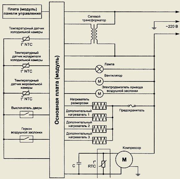 Электрическая схема холодильника
