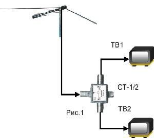 Схема соединение 2 телевизоров к одной антенне