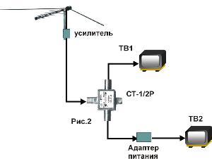Схема подключения антенны c усилителем
