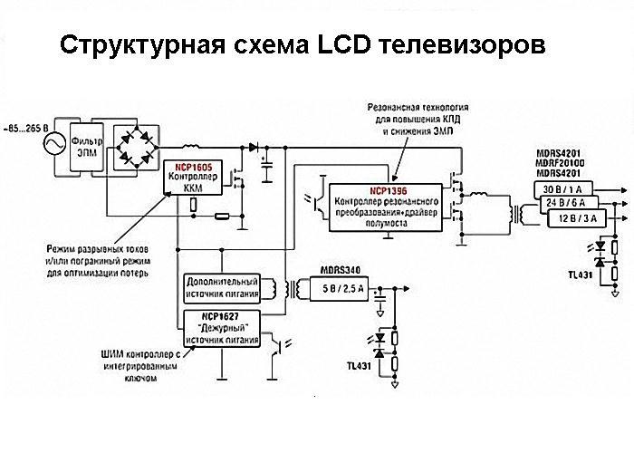 Схема аппаратов LCD