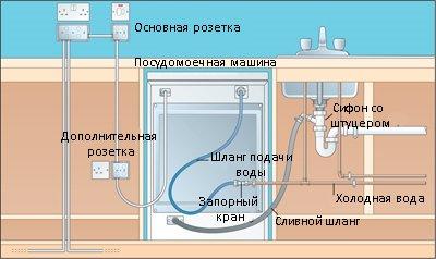 Схема включения устройства