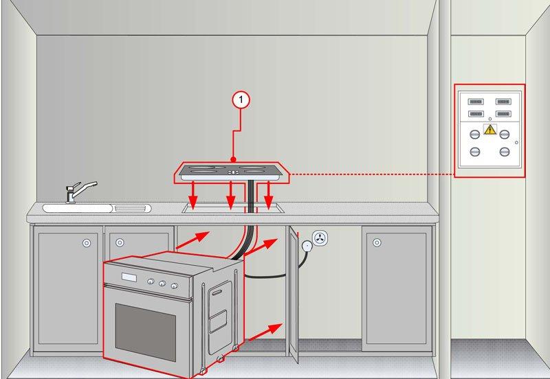 Схема монтажа встраиваемой духовки
