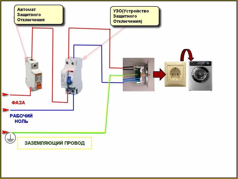 Схема подключения стирального аппарата к электросети
