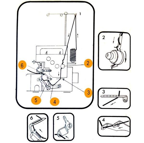 Заправить нити в левый петлитель оверлока