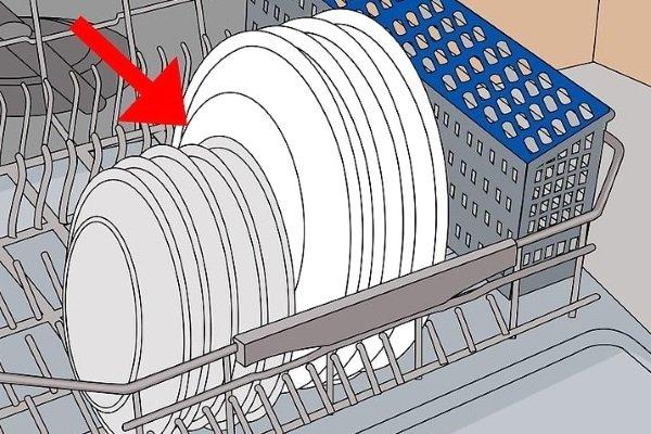 Расположение тарелок в посудомоечной машине