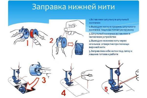 Схема заправки нижней нитки