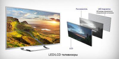 LED-матрица телевизора