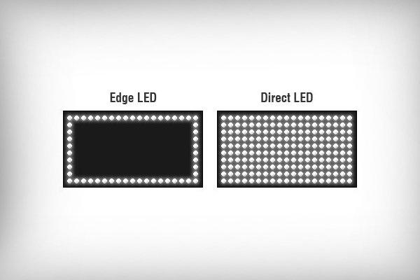 Direct LED