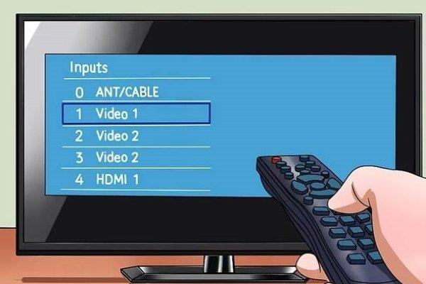 Выбор канала
