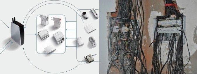 Проводная система