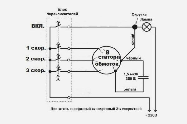 Схема электрической цепи вентилятора